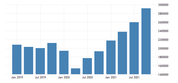 united states mining earnings in new jersey fed data