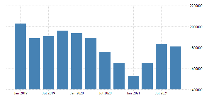 united states mining wages and salaries in alaska fed data