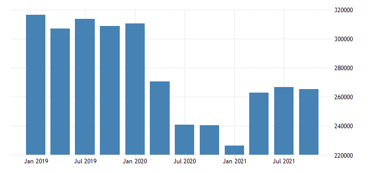 united states mining wages and salaries in mississippi mil of $ q nsa fed data
