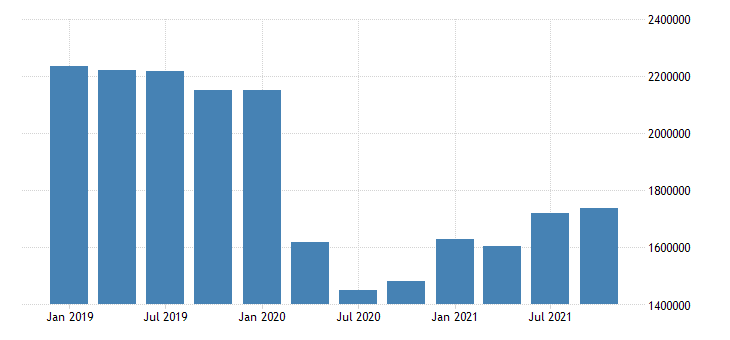 united states mining wages and salaries in new mexico fed data