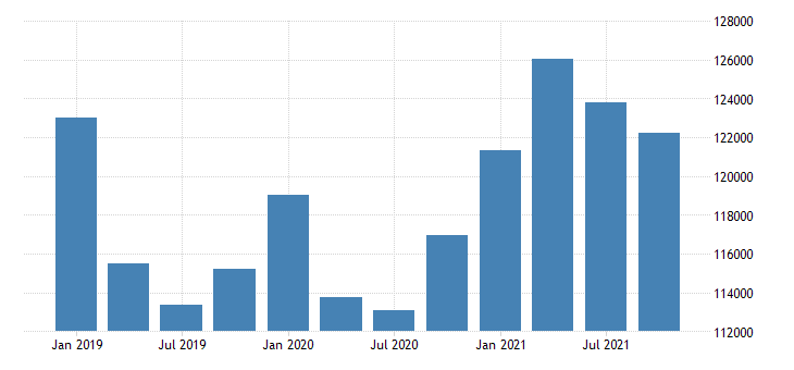united states mining wages and salaries in oregon fed data