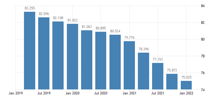 united states mortgages  assets  balance sheet of households and nonprofit organizations bil of $ q nsa fed data
