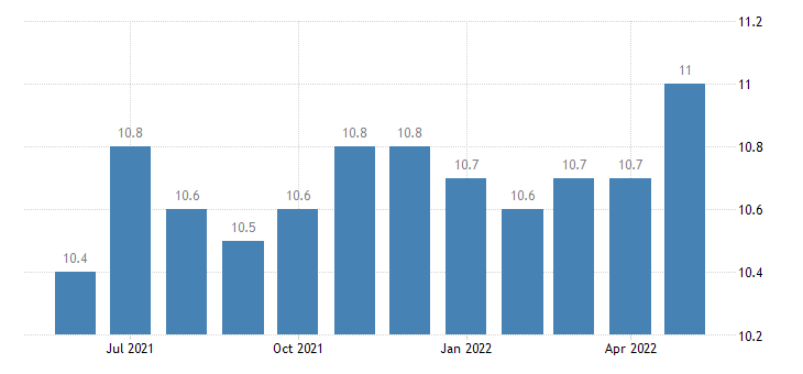 united states natural resources and mining employment in alaska thous of persons m sa fed data