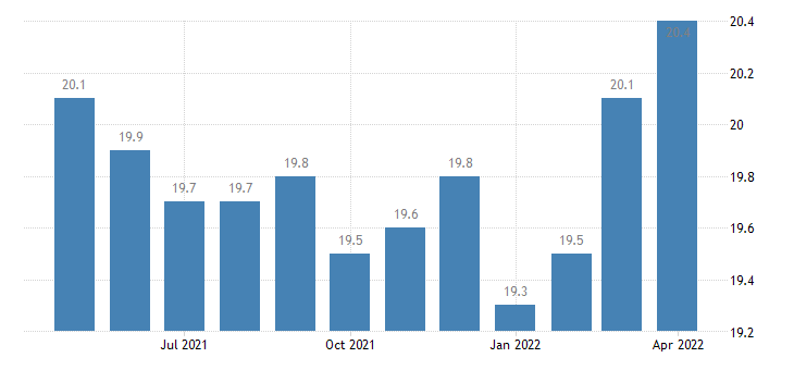 united states natural resources and mining employment in colorado thous of persons m sa fed data