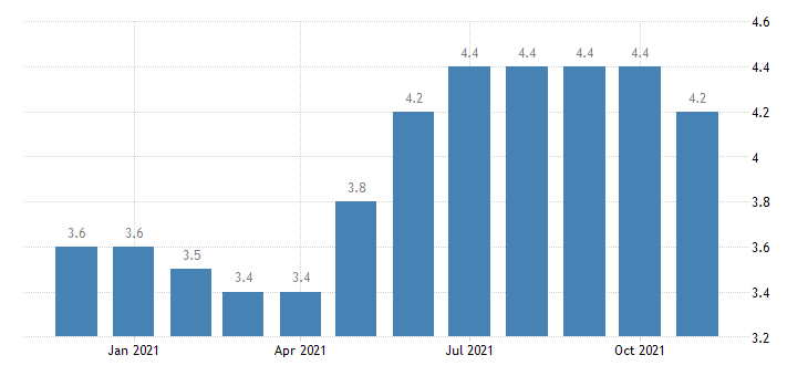 united states natural resources and mining employment in idaho thous of persons m nsa fed data