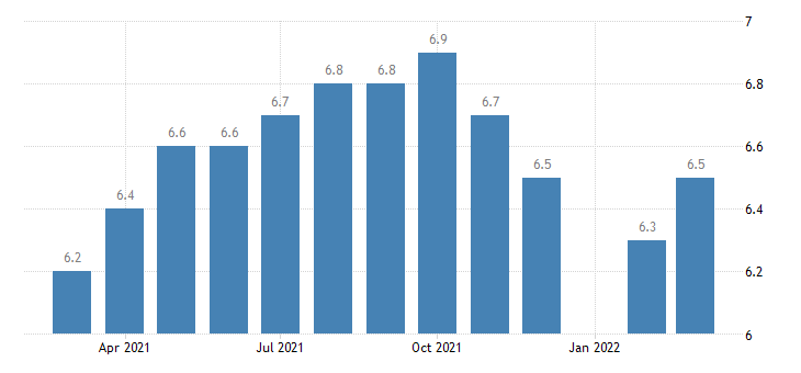 united states natural resources and mining employment in illinois thous of persons m nsa fed data
