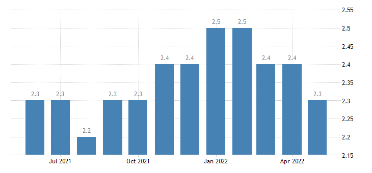 united states natural resources and mining employment in iowa thous of persons m sa fed data
