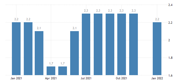 united states natural resources and mining employment in maine thous of persons m nsa fed data