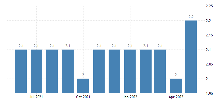 united states natural resources and mining employment in maine thous of persons m sa fed data
