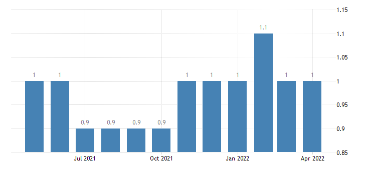 united states natural resources and mining employment in massachusetts thous of persons m sa fed data