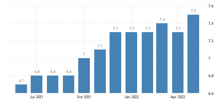 united states natural resources and mining employment in michigan thous of persons m sa fed data