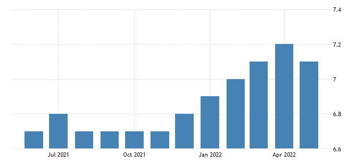 united states natural resources and mining employment in montana thous of persons m sa fed data