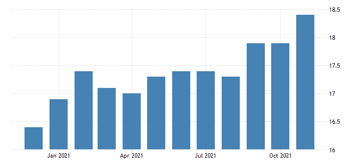 united states natural resources and mining employment in new mexico thous of persons m nsa fed data