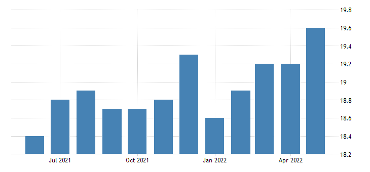 united states natural resources and mining employment in new mexico thous of persons m sa fed data