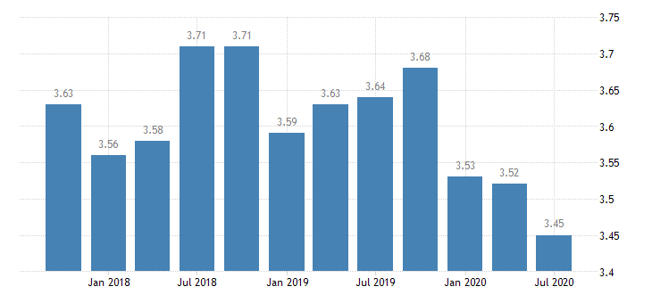united states net interest margin for illinois banks 8th district portion ratio q na fed data