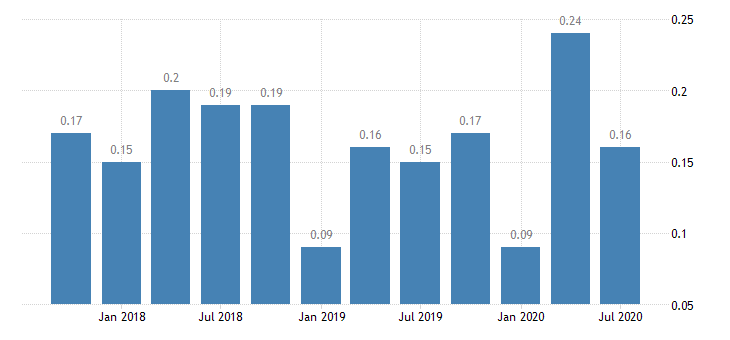 united states net loan losses  average total loans for kentucky banks ratio q na fed data