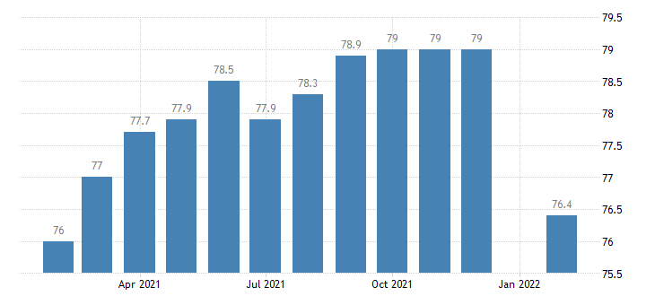 united states nonfarm payrolls in jefferson city mo msa thous of persons m nsa fed data
