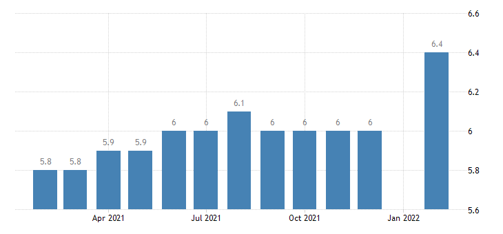 united states other services employment in boulder co msa thous of persons m nsa fed data