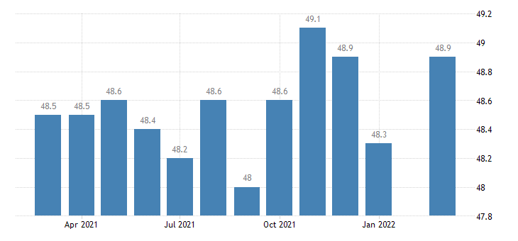 united states other services employment in kansas thous of persons m nsa fed data