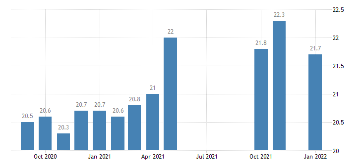 united states other services employment in maine thous of persons m nsa fed data