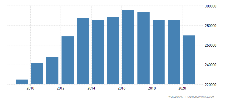 united states patent applications residents wb data