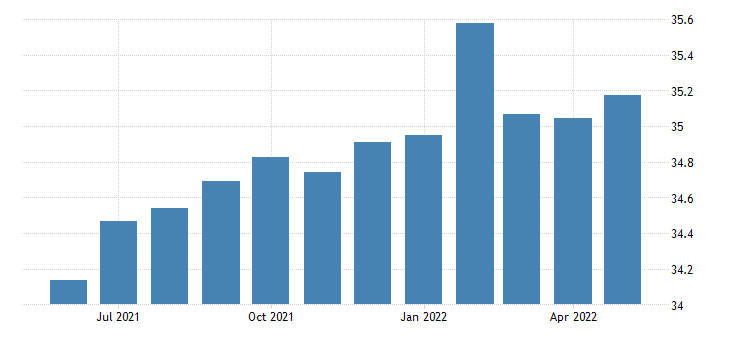 united states production or nonsupervisory employees manufacturing durable goods in new hampshire thous of persons sa fed data