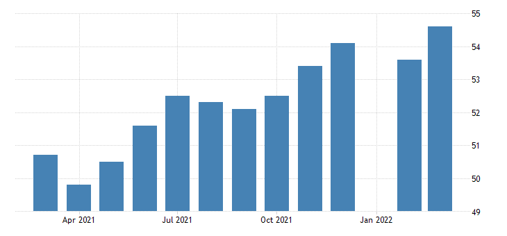united states production or nonsupervisory employees manufacturing non durable goods in massachusetts fed data