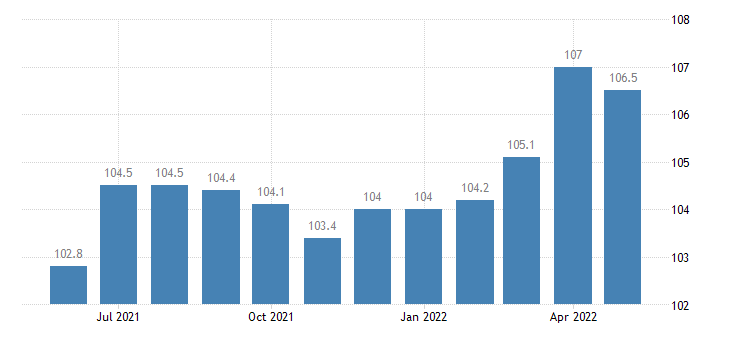 united states professional and business services employment in idaho thous of persons m sa fed data