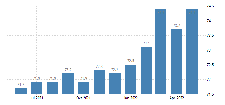 united states professional and business services employment in maine thous of persons m sa fed data