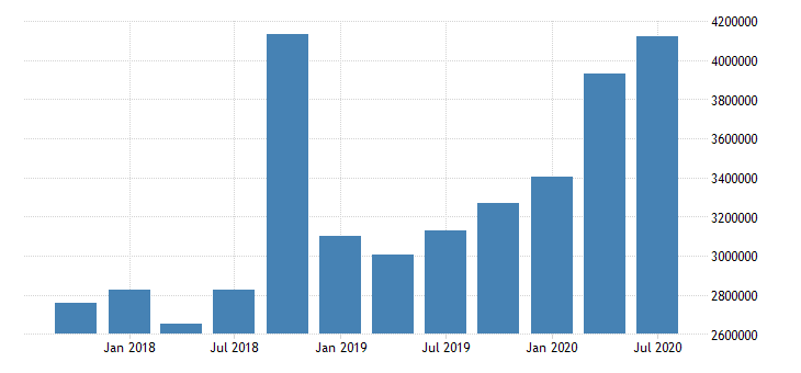 united states quarterly average of total loans for commercial banks with assets under dollar5b in columbus oh msa fed data