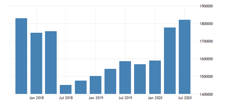 united states quarterly average of total loans for commercial banks with assets under dollar5b in portland vancouver hillsboro or wa msa fed data