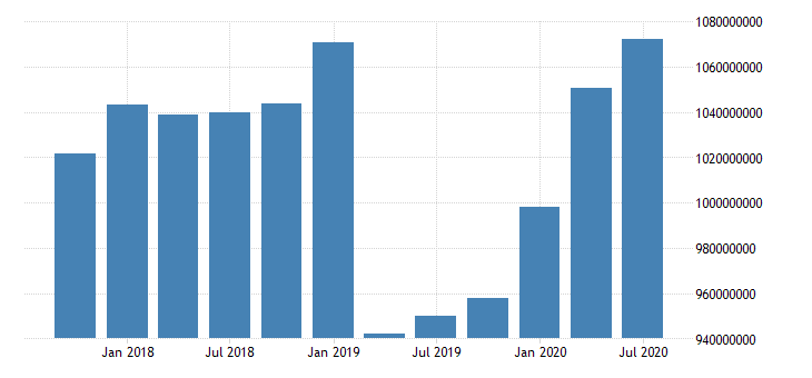 united states quarterly weighted average of total assets for commercial banks in delaware fed data