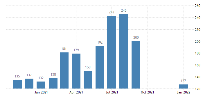 united states quits construction level m nsa fed data