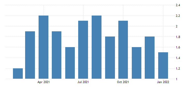united states quits information rate m nsa fed data