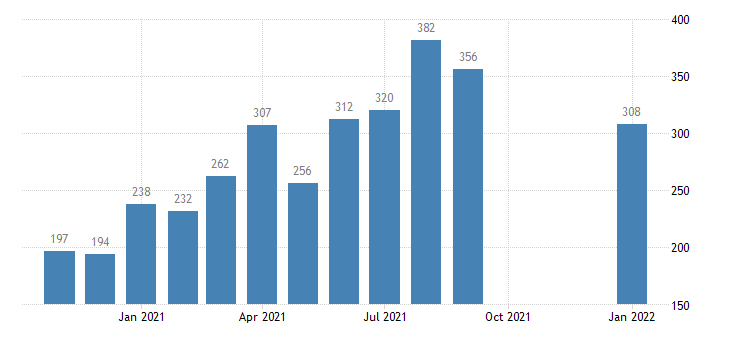 united states quits manufacturing level m nsa fed data