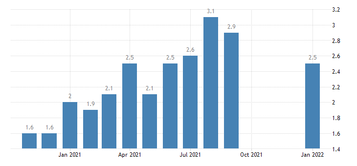 united states quits manufacturing rate m nsa fed data