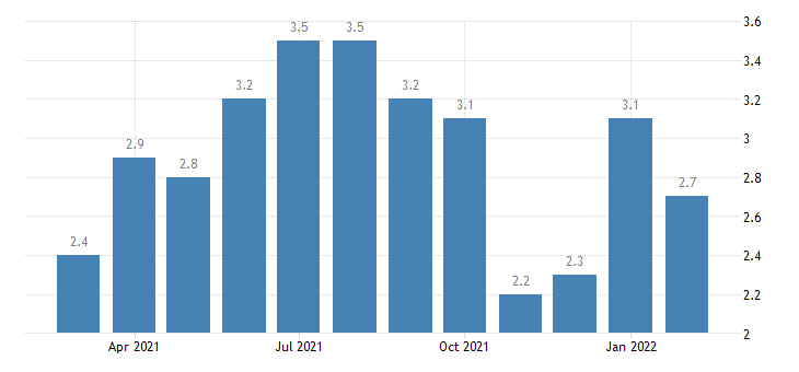 united states quits nondurable goods manufacturing rate m nsa fed data