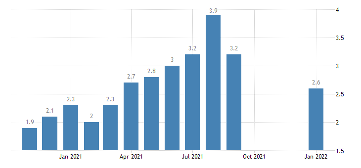 united states quits total nonfarm in midwest census region rate m nsa fed data
