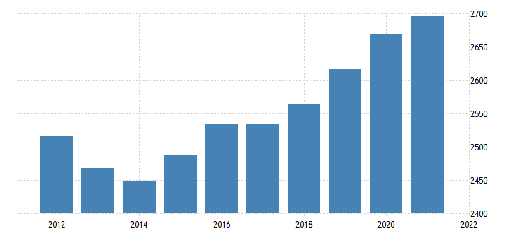 united states real government consumption expenditures and gross investment state and local gross investment equipment and software consumption expenditures fed data