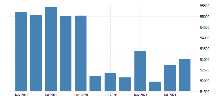 united states real gross domestic product by industry government for new jersey mil of chn 2009 dollar fed data