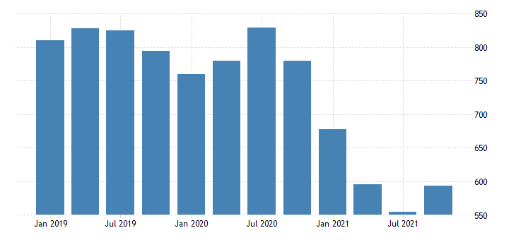 united states real gross domestic product by industry private industries agriculture forestry fishing and hunting for massachusetts mil of chn 2009 dollar fed data