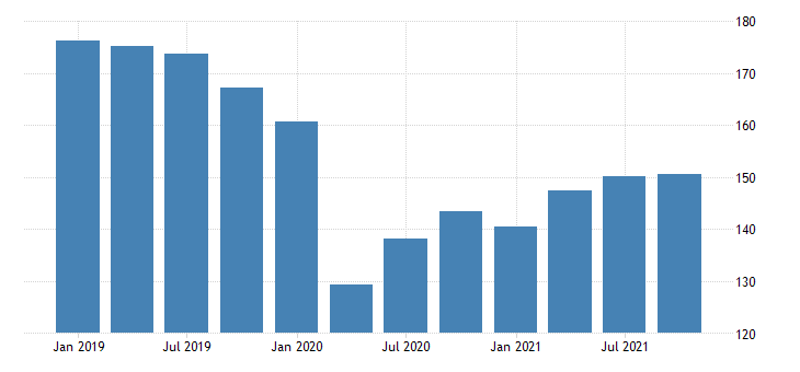 united states real gross domestic product by industry private industries educational services health care and social assistance educational services for alaska mil of chn 2009 dollar fed data