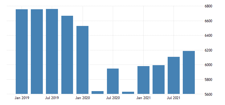 united states real gross domestic product by industry private industries educational services health care and social assistance educational services for north carolina mil of chn 2009 dollar fed data