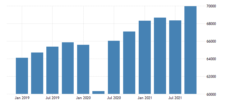 united states real gross domestic product by industry private industries for idaho mil of chn 2009 dollar fed data