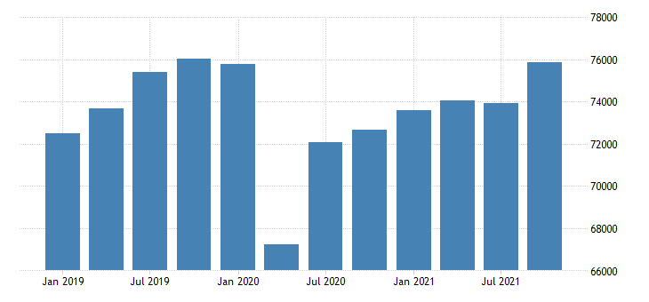 united states real gross domestic product by industry private industries for new mexico mil of chn 2009 dollar fed data