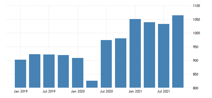 united states real gross domestic product by industry private industries manufacturing durable goods manufacturing for montana mil of chn 2009 dollar fed data