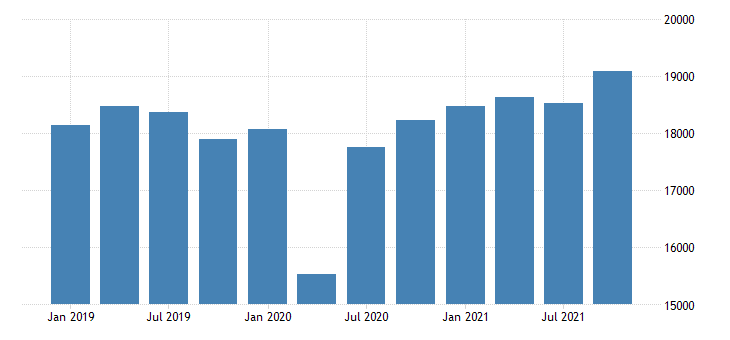 united states real gross domestic product by industry private industries manufacturing durable goods manufacturing for new jersey mil of chn 2009 dollar fed data