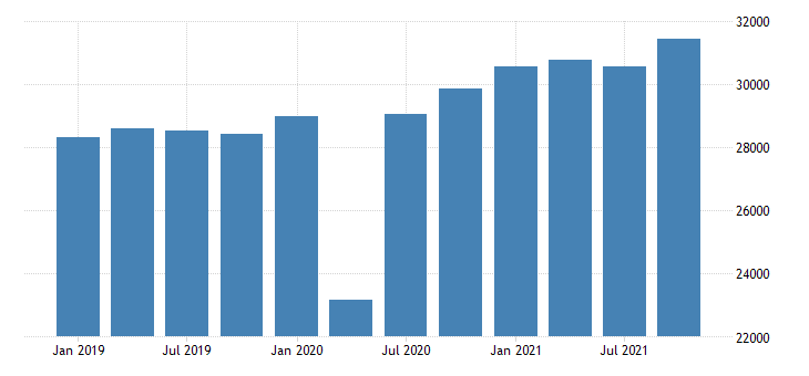 united states real gross domestic product by industry private industries manufacturing durable goods manufacturing for tennessee mil of chn 2009 dollar fed data