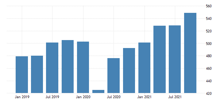 united states real gross domestic product by industry private industries manufacturing durable goods manufacturing for wyoming mil of chn 2009 dollar fed data