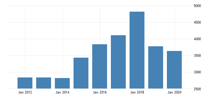 united states real gross domestic product by industry private industries manufacturing durable goods manufacturing miscellaneous manufacturing for new jersey fed data